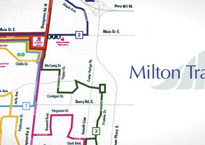 Milton Transit